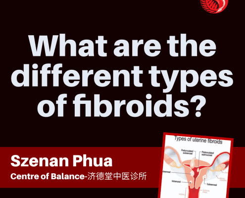 different types of fibroids