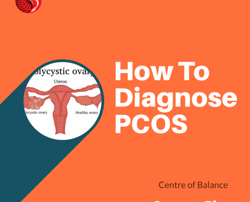 How To Diagnose PCOS