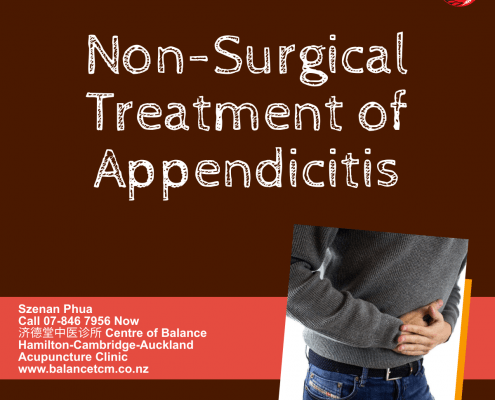 Non- surgical treatment for Appendicitis